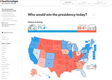 FiveThirtyEight's 2016 presidential election forecast, data as of August 11, 2016.